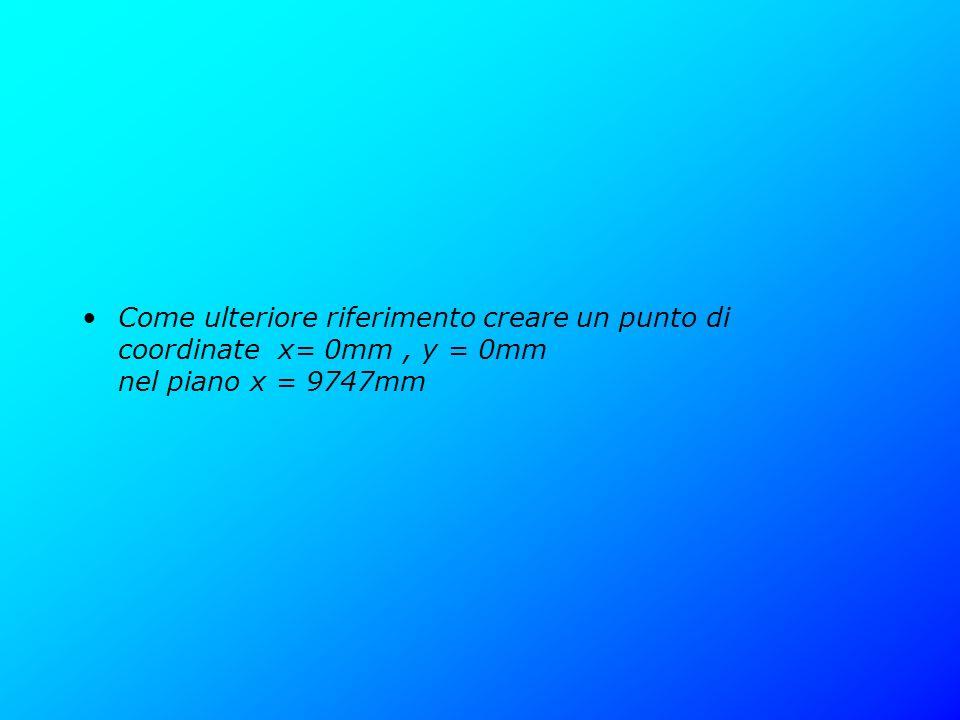 Come ulteriore riferimento creare un punto di coordinate x= 0mm, y = 0mm nel piano x = 9747mm