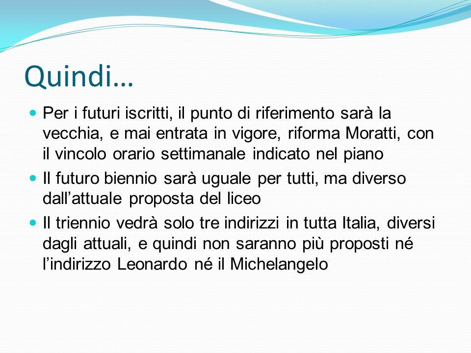 Quindi… Per i futuri iscritti, il punto di riferimento sarà la vecchia, e mai entrata in vigore, riforma Moratti, con il vincolo orario settimanale in