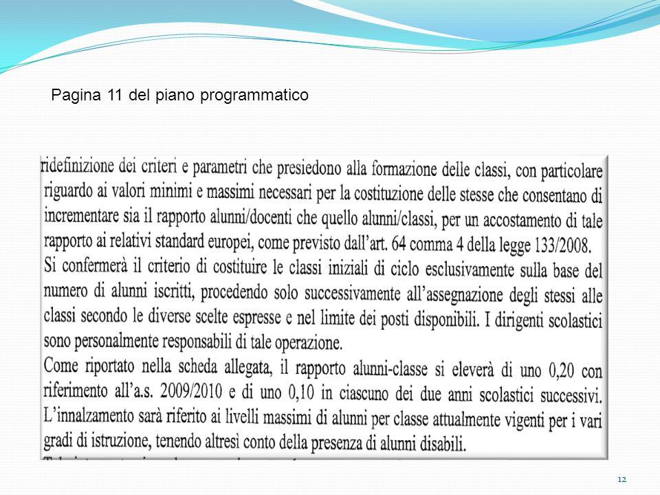 12 Pagina 11 del piano programmatico
