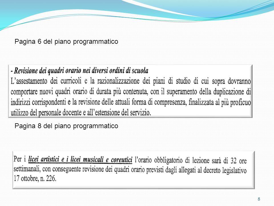 8 Pagina 8 del piano programmatico Pagina 6 del piano programmatico
