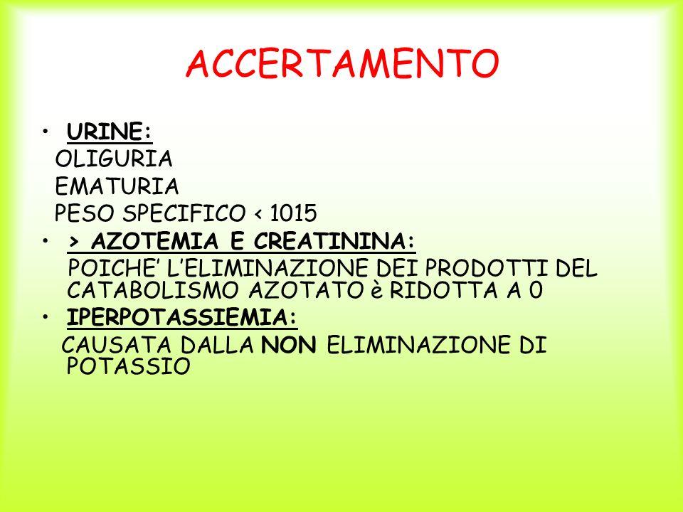 ACCERTAMENTO URINE: OLIGURIA EMATURIA PESO SPECIFICO < 1015 > AZOTEMIA E CREATININA: POICHE LELIMINAZIONE DEI PRODOTTI DEL CATABOLISMO AZOTATO è RIDOT