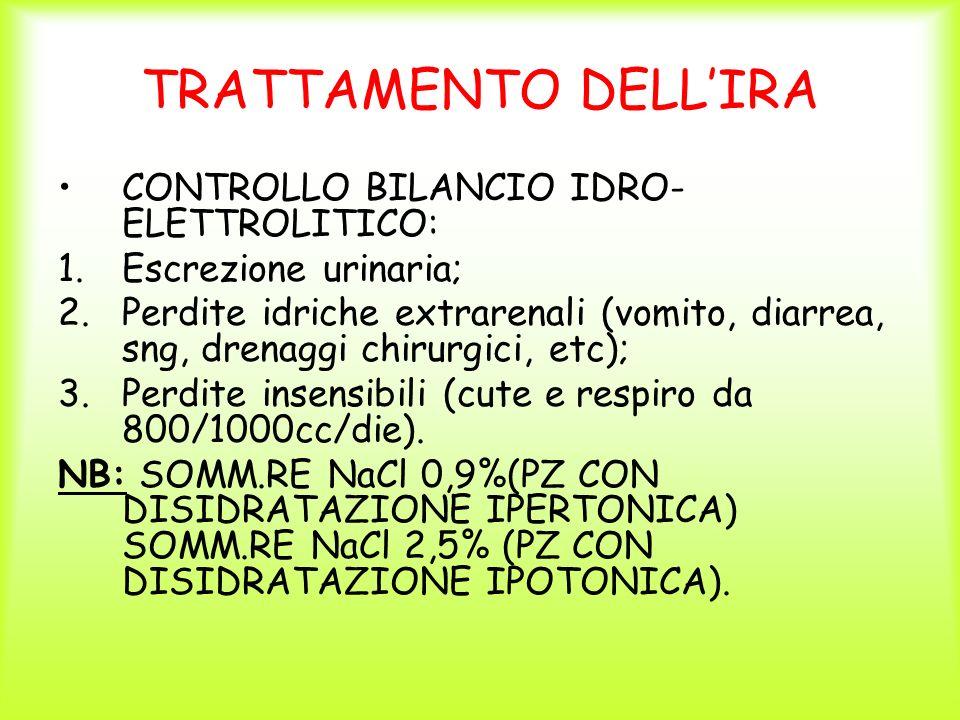 TRATTAMENTO DELLIRA CONTROLLO BILANCIO IDRO- ELETTROLITICO: 1.Escrezione urinaria; 2.Perdite idriche extrarenali (vomito, diarrea, sng, drenaggi chiru