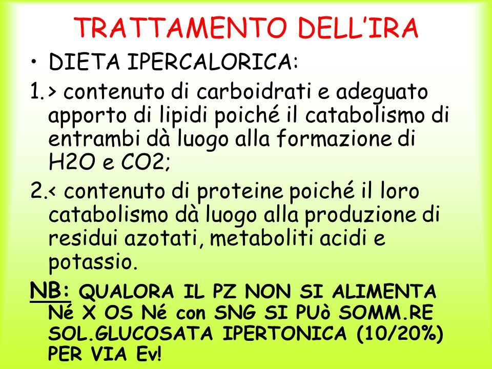TRATTAMENTO DELLIRA DIETA IPERCALORICA: 1.> contenuto di carboidrati e adeguato apporto di lipidi poiché il catabolismo di entrambi dà luogo alla form