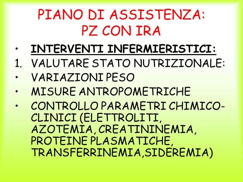 PIANO DI ASSISTENZA: PZ CON IRA INTERVENTI INFERMIERISTICI: 1.VALUTARE STATO NUTRIZIONALE: VARIAZIONI PESO MISURE ANTROPOMETRICHE CONTROLLO PARAMETRI
