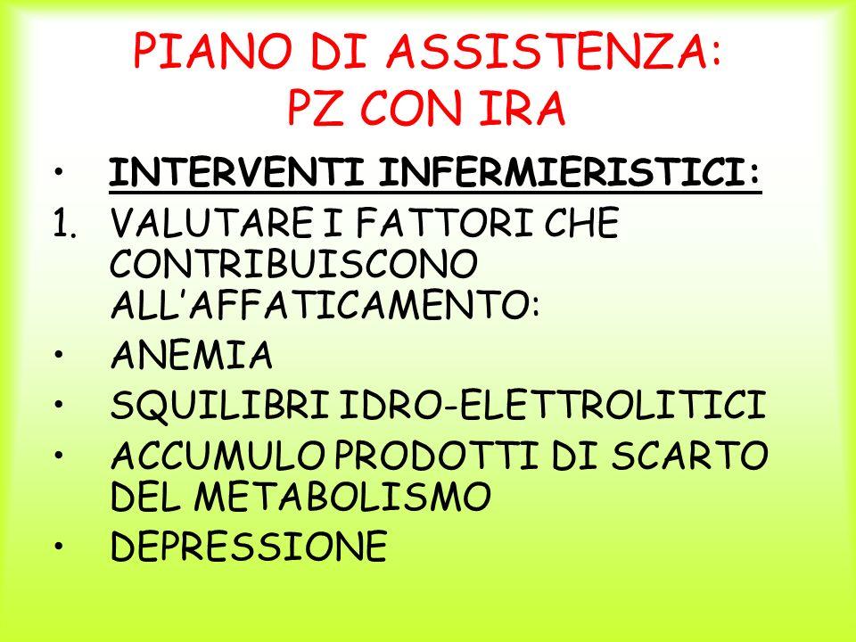 PIANO DI ASSISTENZA: PZ CON IRA INTERVENTI INFERMIERISTICI: 1.VALUTARE I FATTORI CHE CONTRIBUISCONO ALLAFFATICAMENTO: ANEMIA SQUILIBRI IDRO-ELETTROLIT