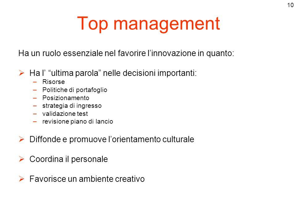 10 Top management Ha un ruolo essenziale nel favorire linnovazione in quanto: Ha l ultima parola nelle decisioni importanti: –Risorse –Politiche di po