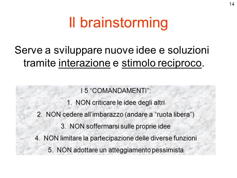 14 Il brainstorming Serve a sviluppare nuove idee e soluzioni tramite interazione e stimolo reciproco. I 5 COMANDAMENTI: 1.NON criticare le idee degli