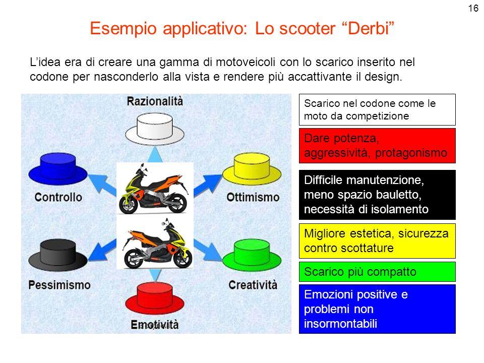 16 Esempio applicativo: Lo scooter Derbi Lidea era di creare una gamma di motoveicoli con lo scarico inserito nel codone per nasconderlo alla vista e