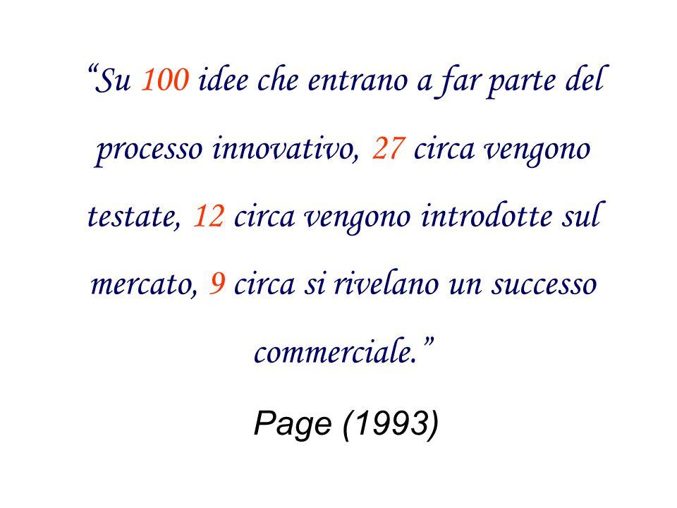 Su 100 idee che entrano a far parte del processo innovativo, 27 circa vengono testate, 12 circa vengono introdotte sul mercato, 9 circa si rivelano un