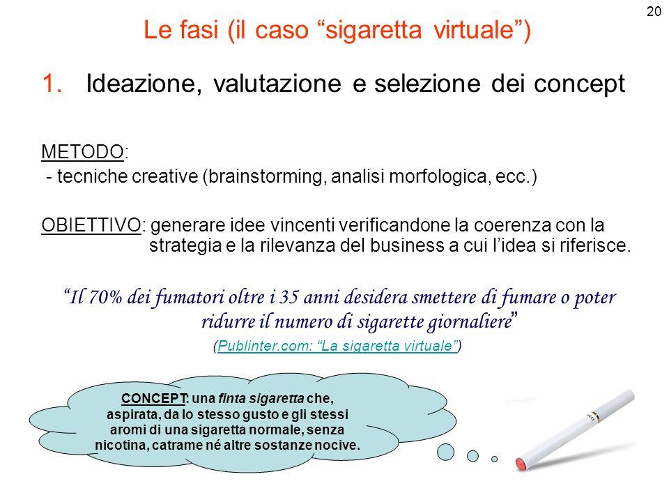 20 Le fasi (il caso sigaretta virtuale) 1.Ideazione, valutazione e selezione dei concept METODO: - tecniche creative (brainstorming, analisi morfologi