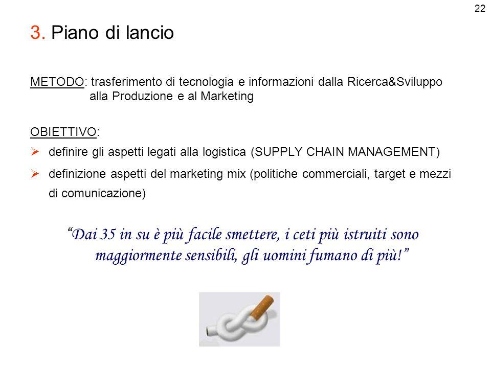22 3. Piano di lancio METODO: trasferimento di tecnologia e informazioni dalla Ricerca&Sviluppo alla Produzione e al Marketing OBIETTIVO: definire gli