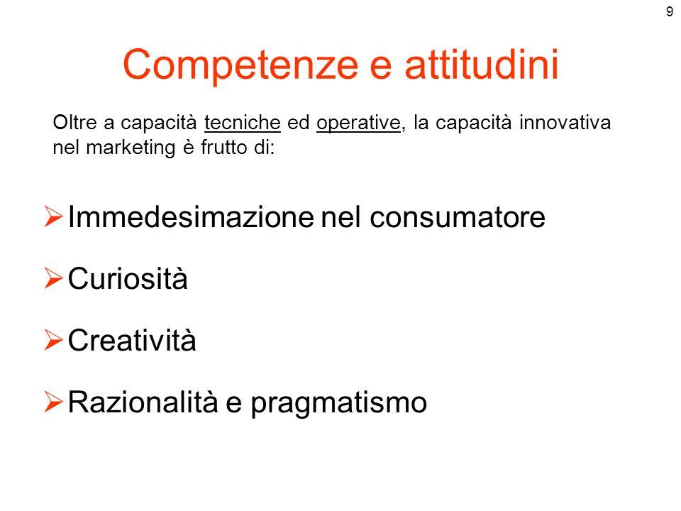 9 Competenze e attitudini Immedesimazione nel consumatore Curiosità Creatività Razionalità e pragmatismo Oltre a capacità tecniche ed operative, la ca