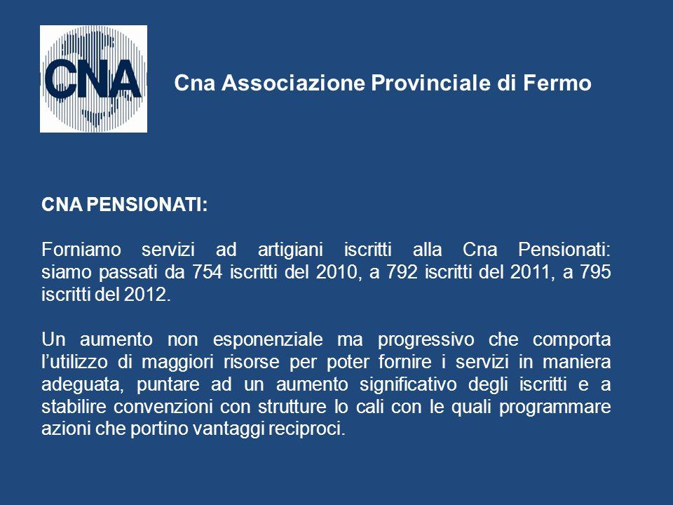 CNA PENSIONATI: Forniamo servizi ad artigiani iscritti alla Cna Pensionati: siamo passati da 754 iscritti del 2010, a 792 iscritti del 2011, a 795 isc