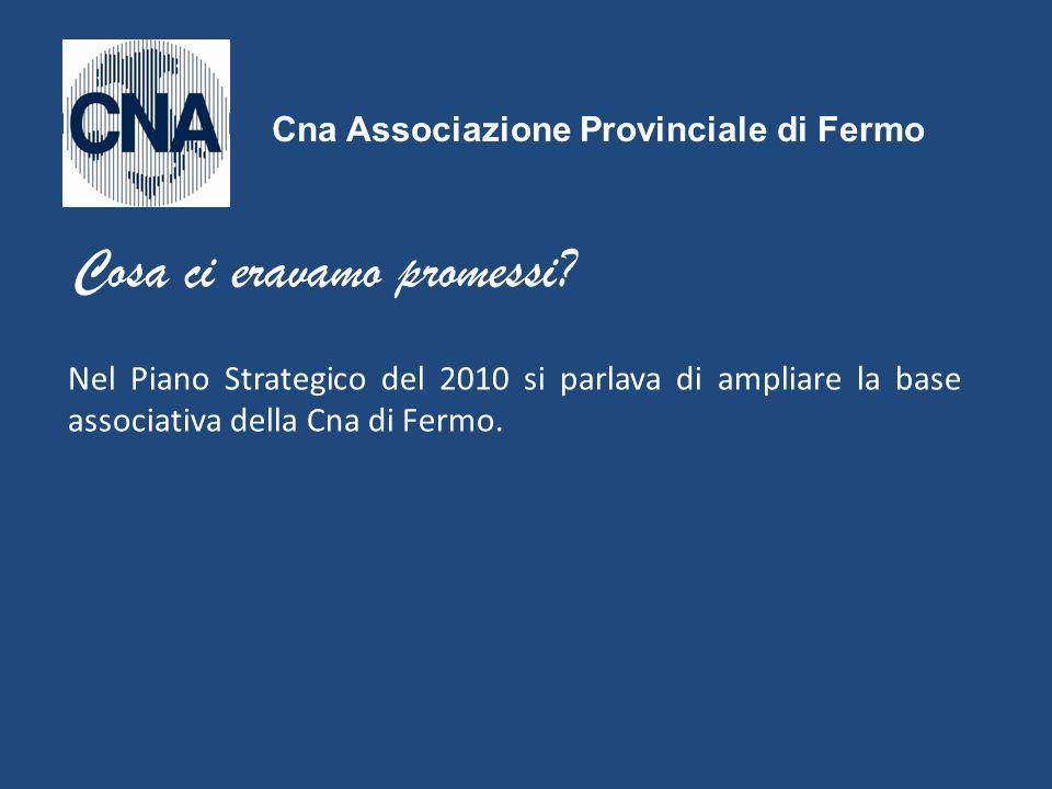 Nel Piano Strategico del 2010 si parlava di ampliare la base associativa della Cna di Fermo. Cna Associazione Provinciale di Fermo Cosa ci eravamo pro