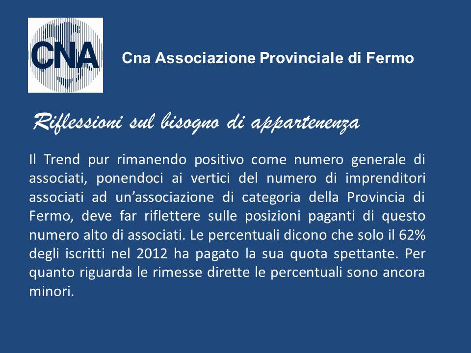 CREDITO: Fidimpresa Marche rappresenta un vero e proprio scudo, capace di difendere e tutelare tutto il sistema economico e produttivo delle imprese marchigiane.
