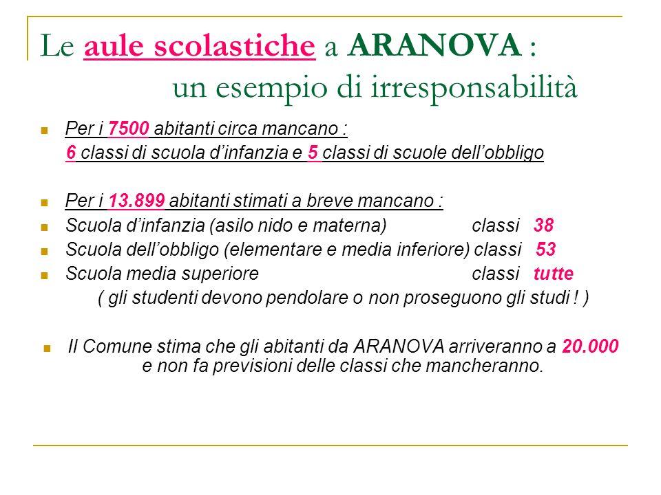 Le aule scolastiche a ARANOVA : un esempio di irresponsabilità Per i 7500 abitanti circa mancano : 6 classi di scuola dinfanzia e 5 classi di scuole d