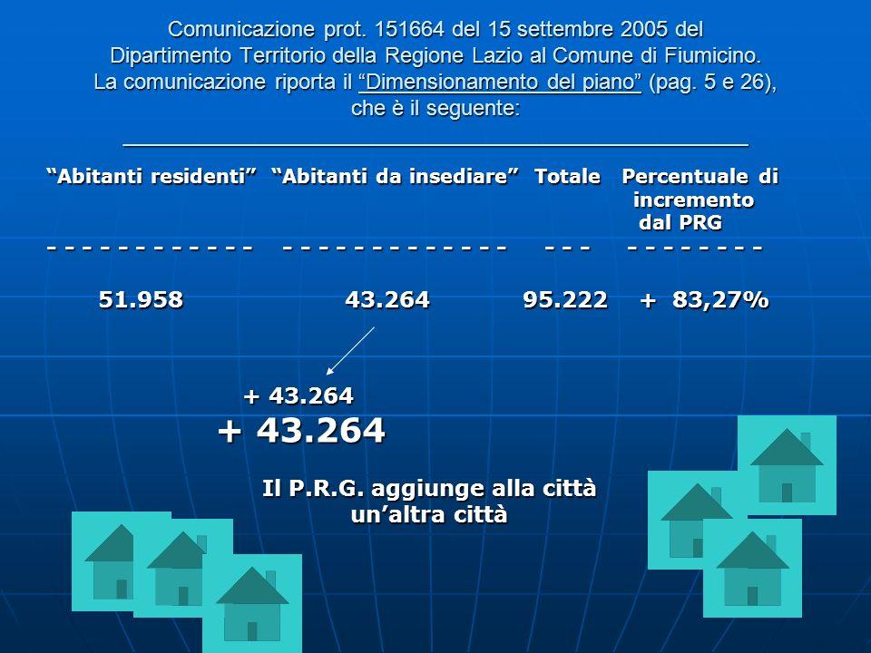 Comunicazione prot. 151664 del 15 settembre 2005 del Dipartimento Territorio della Regione Lazio al Comune di Fiumicino. La comunicazione riporta il D