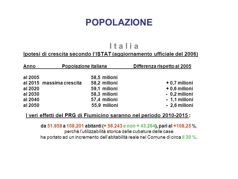 POPOLAZIONE I t a l i a Ipotesi di crescita secondo lISTAT (aggiornamento ufficiale del 2006) Anno Popolazione italianaDifferenza rispetto al 2005 al