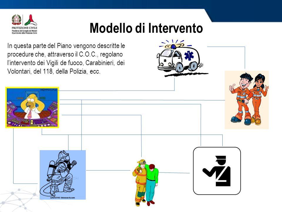 Modello di Intervento In questa parte del Piano vengono descritte le procedure che, attraverso il C.O.C., regolano lintervento dei Vigili de fuoco, Ca