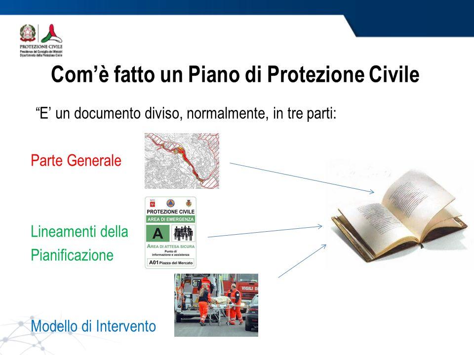 Comè fatto un Piano di Protezione Civile E un documento diviso, normalmente, in tre parti: Parte Generale Lineamenti della Pianificazione Modello di I