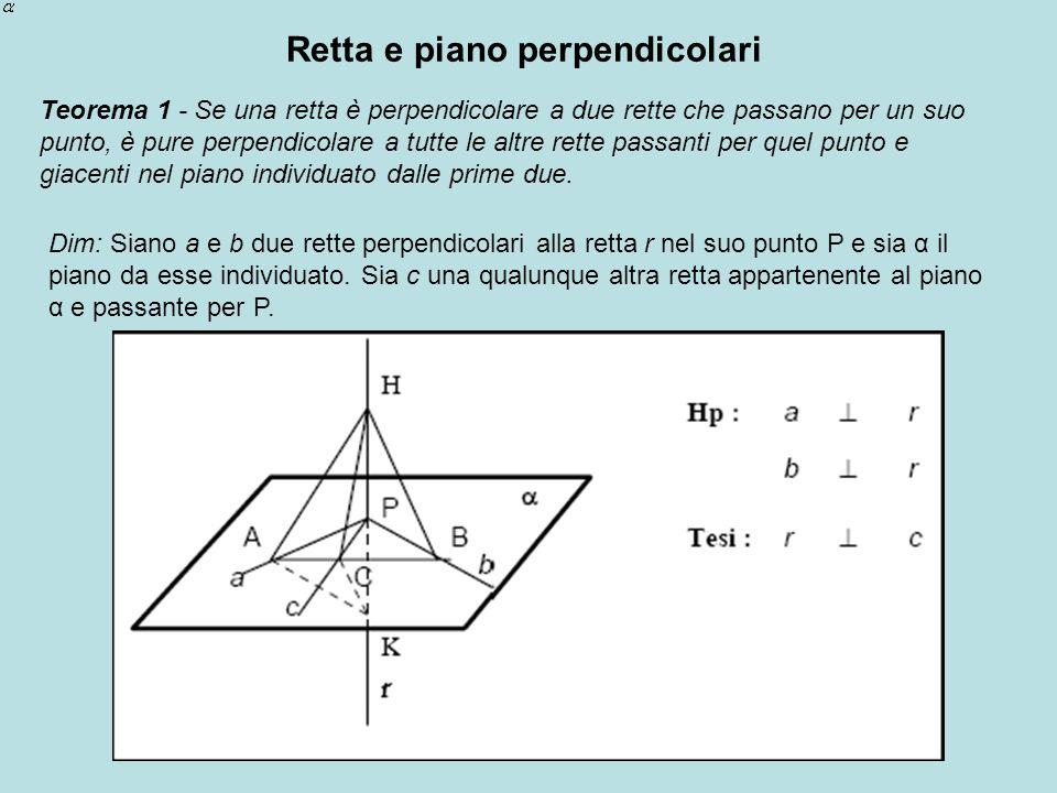 Retta e piano perpendicolari Teorema 1 - Se una retta è perpendicolare a due rette che passano per un suo punto, è pure perpendicolare a tutte le altre rette passanti per quel punto e giacenti nel piano individuato dalle prime due.