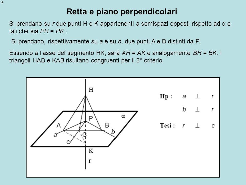 Retta e piano perpendicolari Si prendano su r due punti H e K appartenenti a semispazi opposti rispetto ad α e tali che sia PH = PK.
