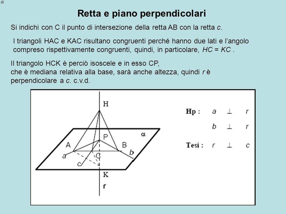 PROIEZIONI Così come accadeva nel piano, si ha il seguente Teorema 3 - Se da un punto esterno a un piano si conducono il segmento perpendicolare e diversi segmenti obliqui, si ha: il segmento perpendicolare è minore di qualunque segmento obliquo, due segmenti obliqui aventi proiezioni congruenti sono congruenti e viceversa, due segmenti obliqui aventi proiezioni disuguali sono disuguali nello stesso verso.