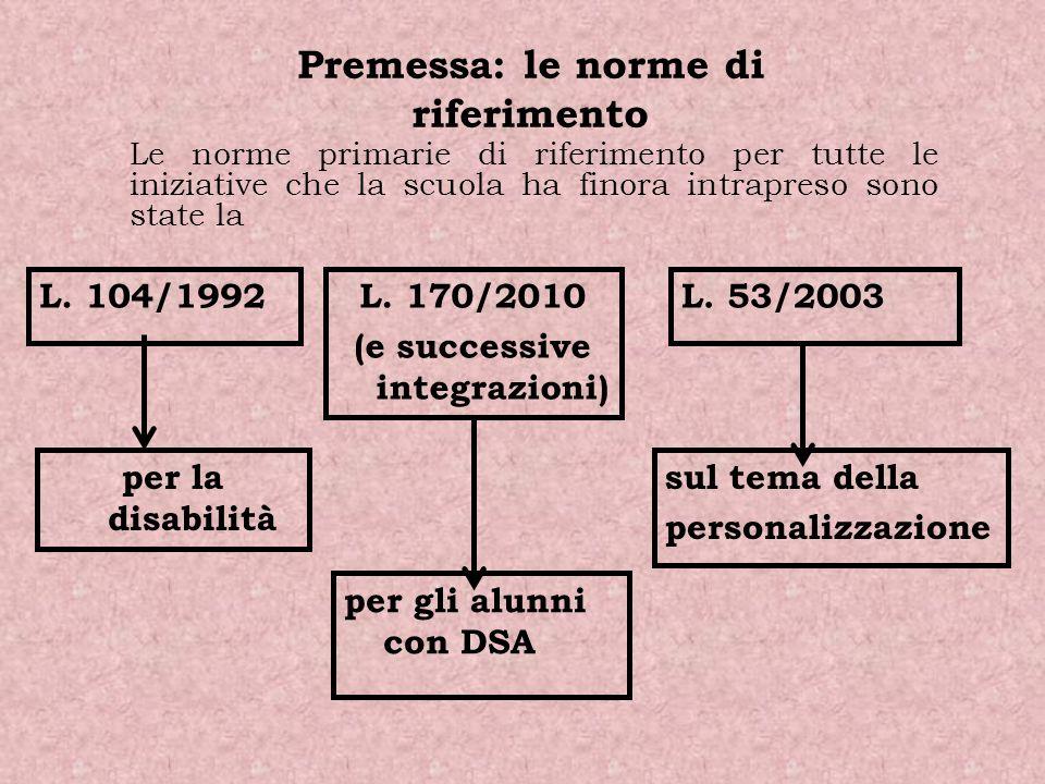 Premessa: le norme di riferimento L. 104/1992L. 170/2010 (e successive integrazioni) L. 53/2003 Le norme primarie di riferimento per tutte le iniziati