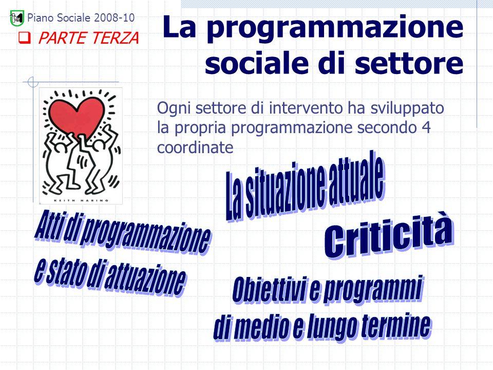 La programmazione sociale di settore Ogni settore di intervento ha sviluppato la propria programmazione secondo 4 coordinate PARTE TERZA Piano Sociale 2008-10