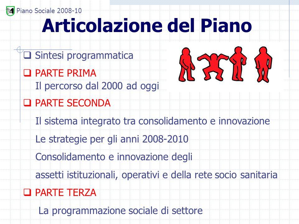 Articolazione del Piano Sintesi programmatica PARTE PRIMA Il percorso dal 2000 ad oggi PARTE SECONDA Il sistema integrato tra consolidamento e innovazione Le strategie per gli anni 2008-2010 Consolidamento e innovazione degli assetti istituzionali, operativi e della rete socio sanitaria PARTE TERZA La programmazione sociale di settore Piano Sociale 2008-10
