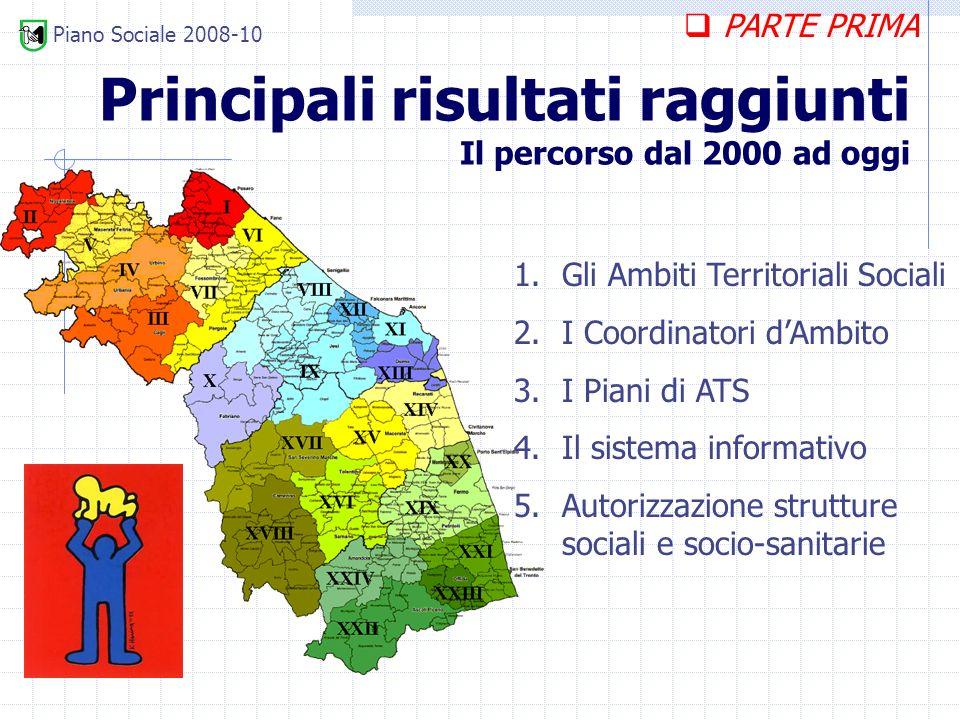 Principali risultati raggiunti Il percorso dal 2000 ad oggi 1.Gli Ambiti Territoriali Sociali 2.I Coordinatori dAmbito 3.I Piani di ATS 4.Il sistema informativo 5.Autorizzazione strutture sociali e socio-sanitarie PARTE PRIMA Piano Sociale 2008-10