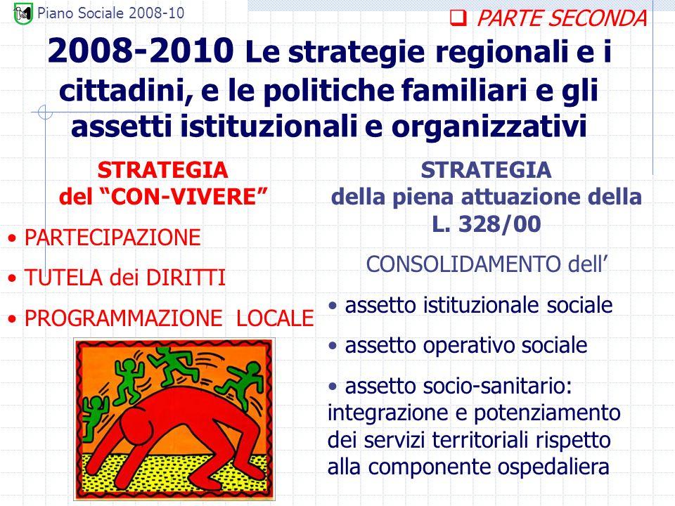 2008-2010 Le strategie regionali e i cittadini, e le politiche familiari e gli assetti istituzionali e organizzativi STRATEGIA del CON-VIVERE PARTECIPAZIONE TUTELA dei DIRITTI PROGRAMMAZIONE LOCALE STRATEGIA della piena attuazione della L.