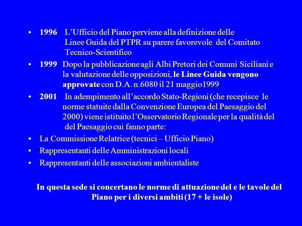 1996 LUfficio del Piano perviene alla definizione delle Linee Guida del PTPR su parere favorevole del Comitato Tecnico-Scientifico 1999 Dopo la pubbli