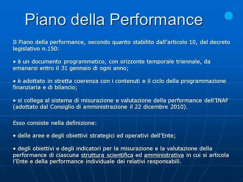 Piano della Performance Il Piano della performance, secondo quanto stabilito dallarticolo 10, del decreto legislativo n.150: è un documento programmat