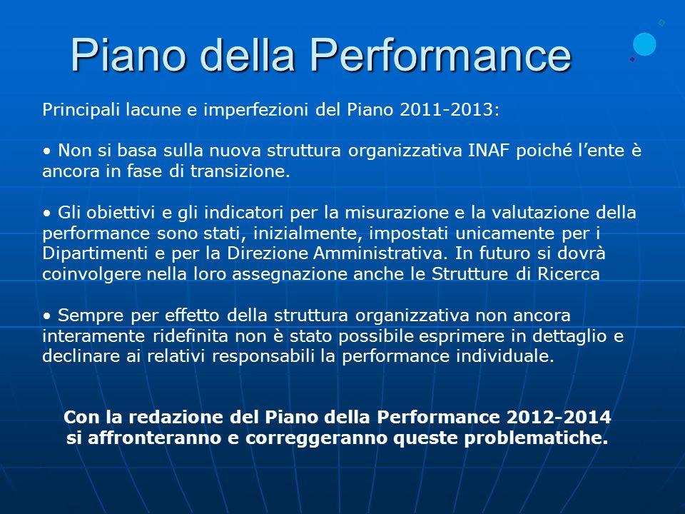 Principali lacune e imperfezioni del Piano 2011-2013: Non si basa sulla nuova struttura organizzativa INAF poiché lente è ancora in fase di transizion