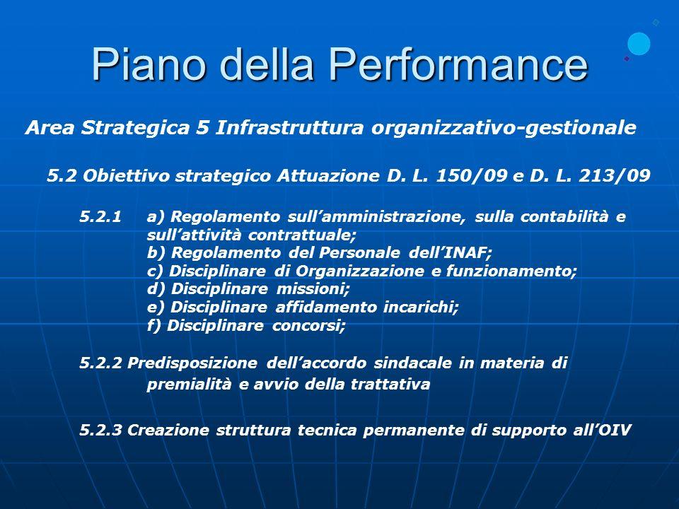 Piano della Performance 5.3 Obiettivo strategico Comunicazione 5.3.1 Creazione nuovo sito 5.3.2 Ufficio stampa Area Strategica 5 Infrastruttura organizzativo-gestionale 5.4 Obiettivo strategico Miglioramento sistema inf.–gestionale 5.4.1 Banca dati giuridica del personale 5.4.2 Sistema informativo gestionale integrato 5.5 Obiettivo strategico Ottimizzazione Risorse e Processi 5.5.1 Riduzione costi 5.5.2 Informatizzazione procedure amministrative