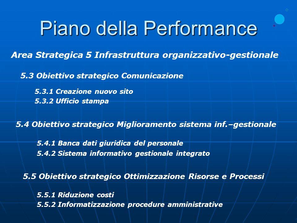 Piano della Performance 5.3 Obiettivo strategico Comunicazione 5.3.1 Creazione nuovo sito 5.3.2 Ufficio stampa Area Strategica 5 Infrastruttura organi