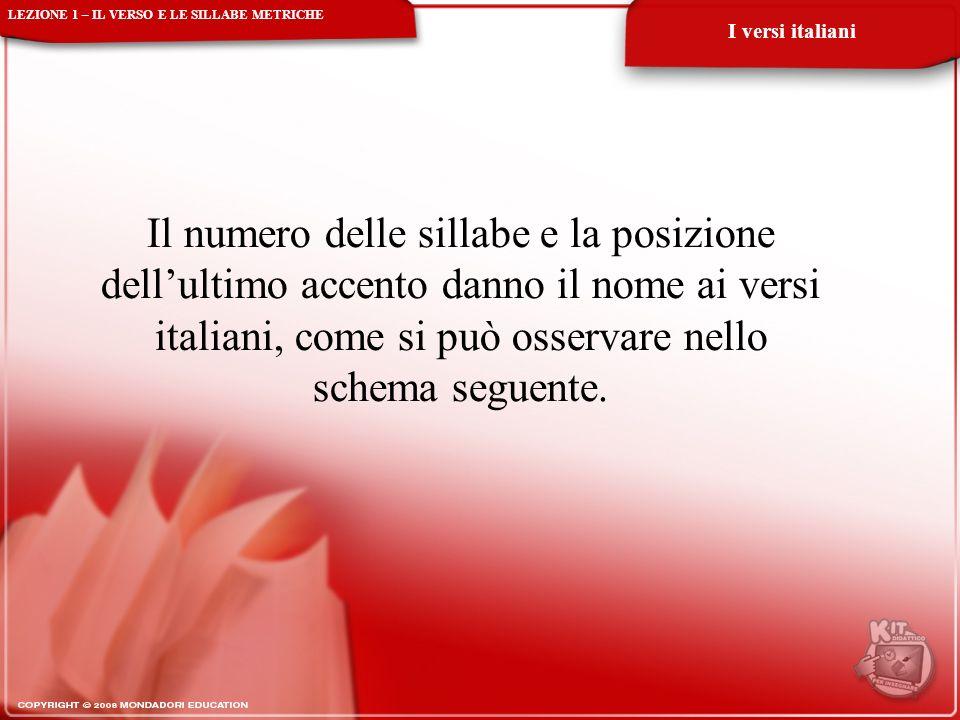 Il numero delle sillabe e la posizione dellultimo accento danno il nome ai versi italiani, come si può osservare nello schema seguente.
