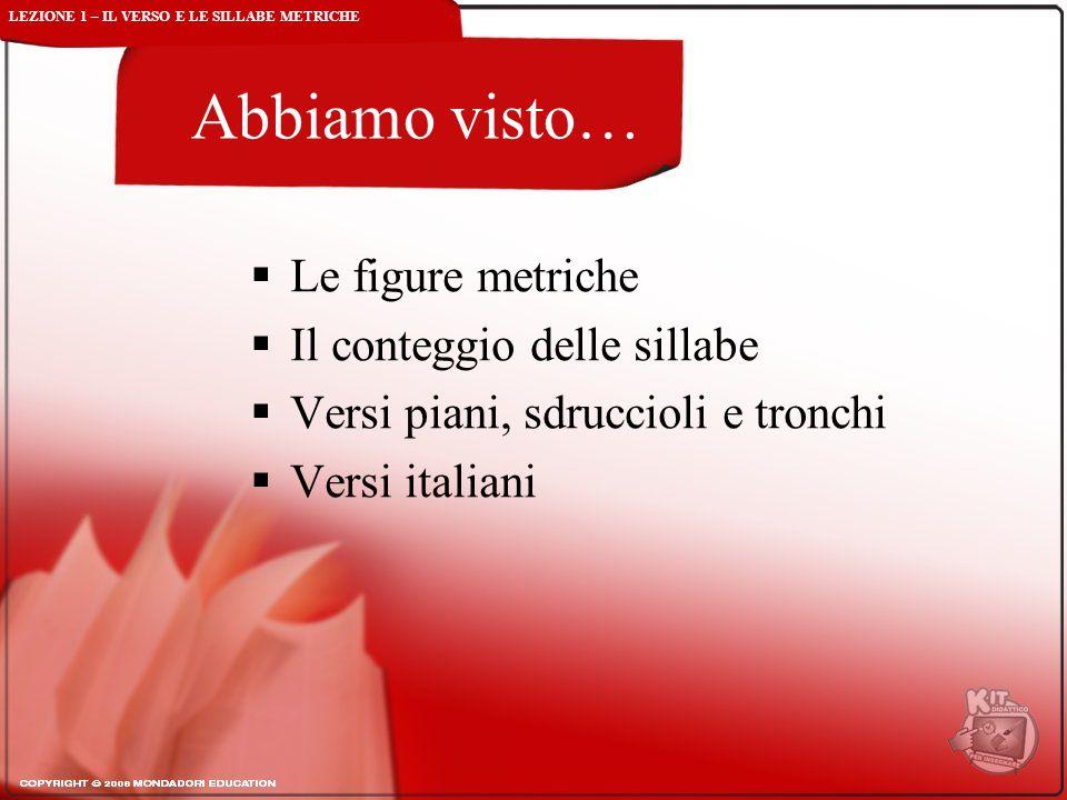 Abbiamo visto… Le figure metriche Il conteggio delle sillabe Versi piani, sdruccioli e tronchi Versi italiani LEZIONE 1 – IL VERSO E LE SILLABE METRICHE