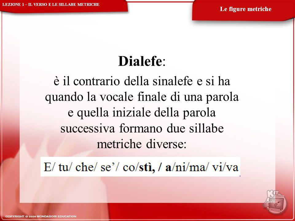 Dialefe: è il contrario della sinalefe e si ha quando la vocale finale di una parola e quella iniziale della parola successiva formano due sillabe metriche diverse: LEZIONE 1 – IL VERSO E LE SILLABE METRICHE Le figure metriche