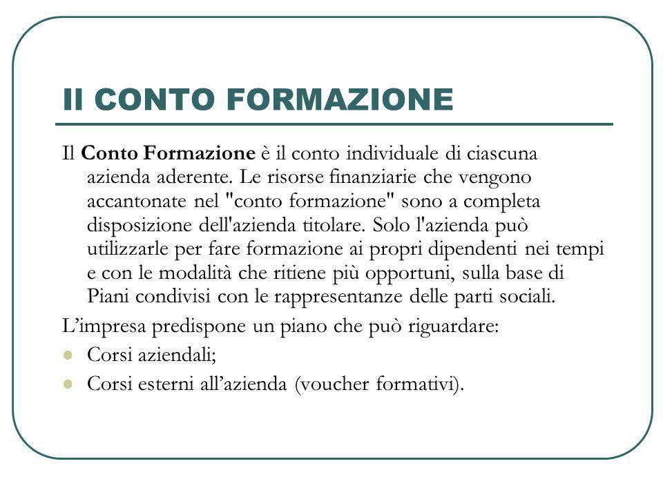 Confindustria Avellino 23 Aprile 2010 Ricerche e Studi srl Lintera gestione del piano può essere svolta dalla società di servizi della Confindustria Avellino, Ricerche e Studi srl, con costi a carico del Fondo.