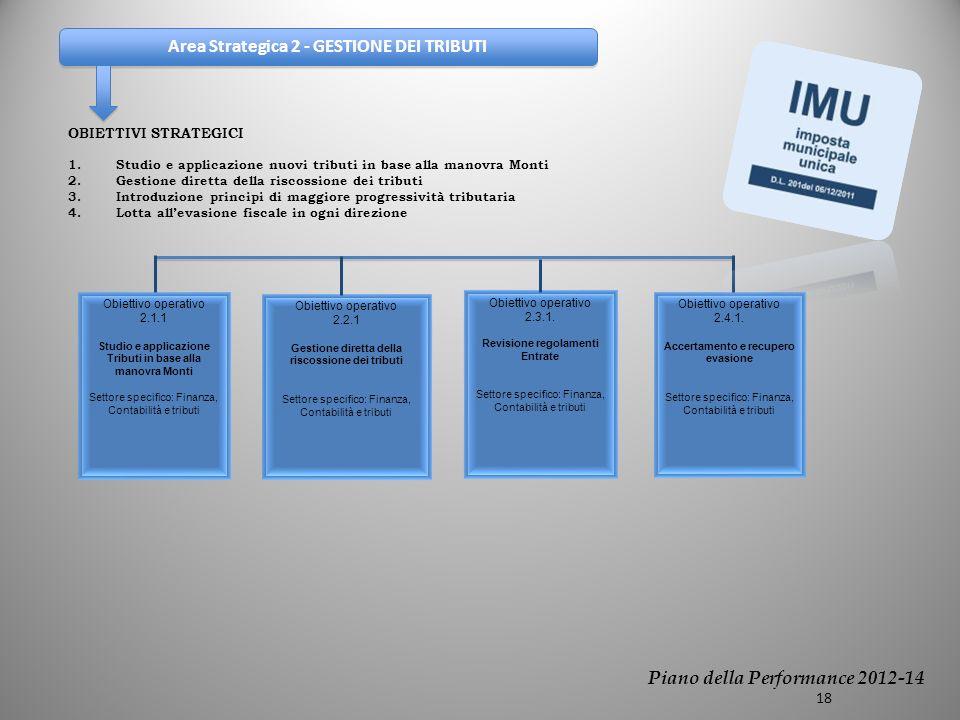 Area Strategica 2 - GESTIONE DEI TRIBUTI OBIETTIVI STRATEGICI 1.Studio e applicazione nuovi tributi in base alla manovra Monti 2.Gestione diretta della riscossione dei tributi 3.Introduzione principi di maggiore progressività tributaria 4.Lotta allevasione fiscale in ogni direzione Obiettivo operativo 2.2.1 Gestione diretta della riscossione dei tributi Settore specifico: Finanza, Contabilità e tributi Obiettivo operativo 2.3.1.