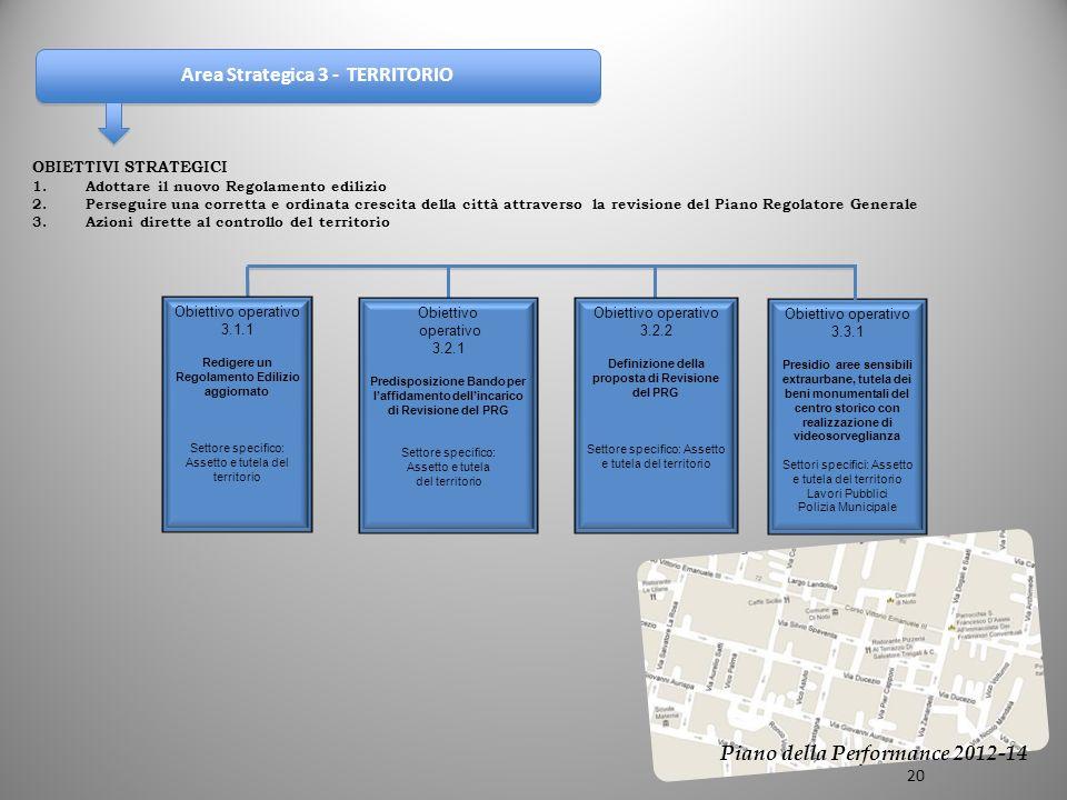 Area Strategica 3 - TERRITORIO OBIETTIVI STRATEGICI 1.Adottare il nuovo Regolamento edilizio 2.Perseguire una corretta e ordinata crescita della città attraverso la revisione del Piano Regolatore Generale 3.Azioni dirette al controllo del territorio Obiettivo operativo 3.1.1 Redigere un Regolamento Edilizio aggiornato Settore specifico: Assetto e tutela del territorio Obiettivo operativo 3.2.1 Predisposizione Bando per laffidamento dellincarico di Revisione del PRG Settore specifico: Assetto e tutela del territorio Obiettivo operativo 3.2.2 Definizione della proposta di Revisione del PRG Settore specifico: Assetto e tutela del territorio Piano della Performance 2012-14 20 Obiettivo operativo 3.3.1 Presidio aree sensibili extraurbane, tutela dei beni monumentali del centro storico con realizzazione di videosorveglianza Settori specifici: Assetto e tutela del territorio Lavori Pubblici Polizia Municipale