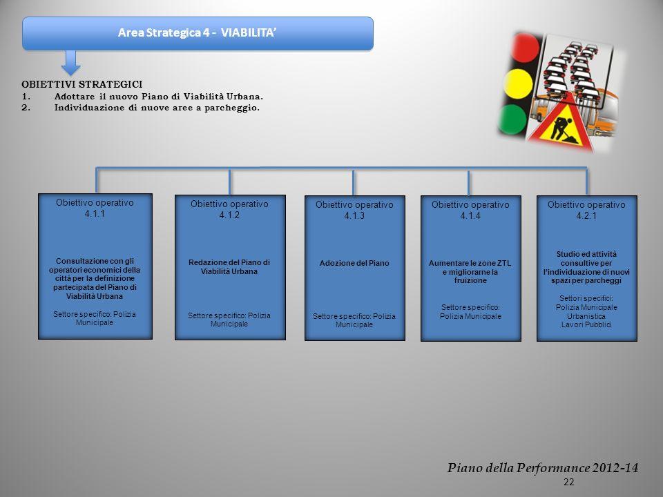 Area Strategica 4 - VIABILITA OBIETTIVI STRATEGICI 1.Adottare il nuovo Piano di Viabilità Urbana.
