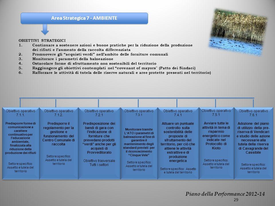 OBIETTIVI STRATEGICI 1.Continuare a sostenere azioni e buone pratiche per la riduzione della produzione dei rifiuti e laumento della raccolta differenziata 2.Promuovere gli acquisti verdi nellambito delle forniture comunali 3.Monitorare i parametri della balneazione 4.Ostacolare forme di sfruttamento non sostenibili del territorio 5.Raggiungere gli obiettivi contemplati nel covenant of mayors (Patto dei Sindaci) 6.Rafforzare le attività di tutela delle riserve naturali e aree protette presenti nel territorio) Obiettivo operativo 7.1.2.