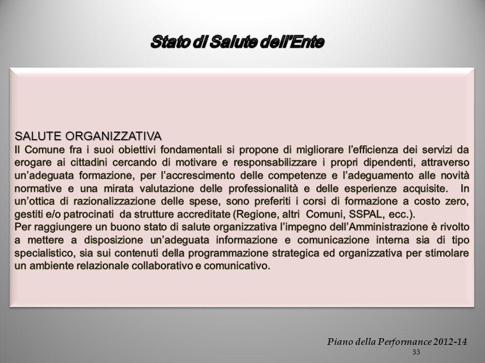 33 Piano della Performance 2012-14