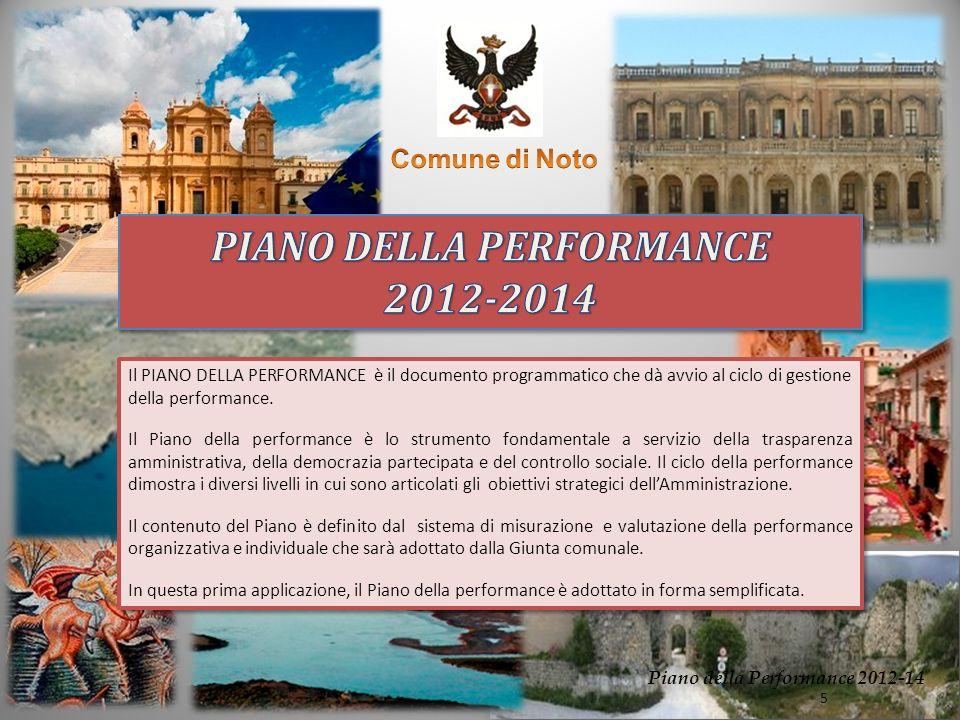 Il PIANO DELLA PERFORMANCE è il documento programmatico che dà avvio al ciclo di gestione della performance.