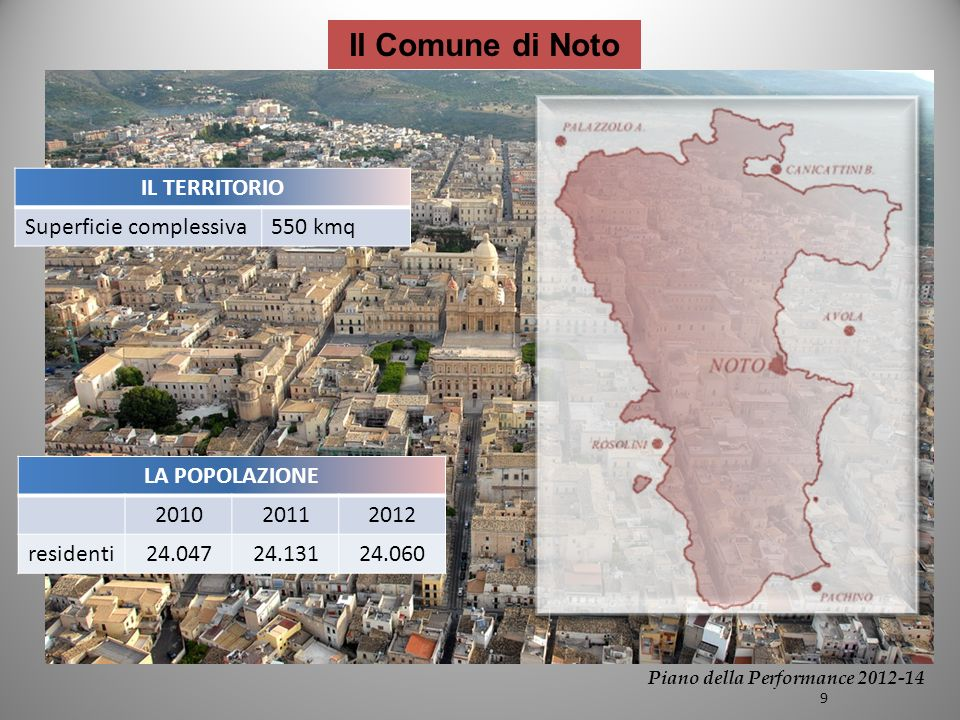 Il Comune di Noto IL TERRITORIO Superficie complessiva550 kmq LA POPOLAZIONE 201020112012 residenti24.04724.13124.060 Piano della Performance 2012-14 9