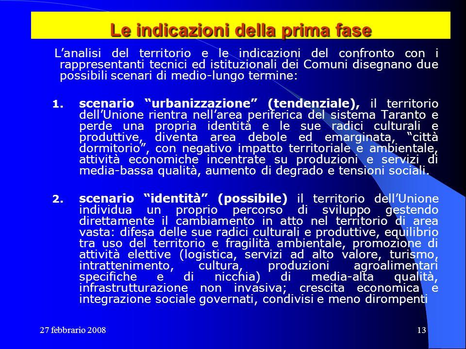 27 febbrario 200813 Le indicazioni della prima fase Lanalisi del territorio e le indicazioni del confronto con i rappresentanti tecnici ed istituziona
