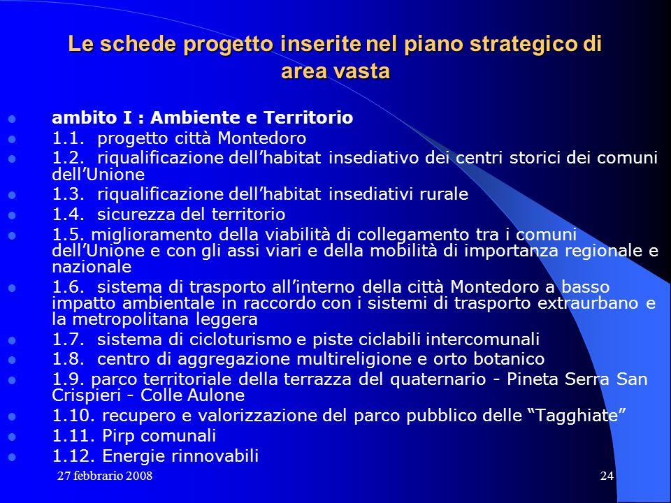 27 febbrario 200824 Le schede progetto inserite nel piano strategico di area vasta ambito I : Ambiente e Territorio 1.1. progetto città Montedoro 1.2.